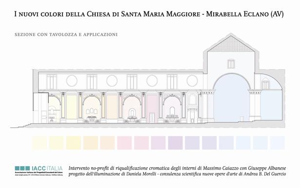 Copia di S.MariaSezione-Caiazzo